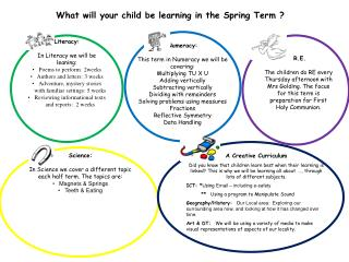 What will your child be learning in the Spring Term ?
