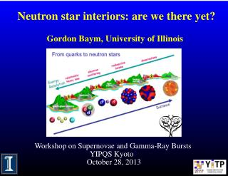 Neutron star interiors: are we there yet?