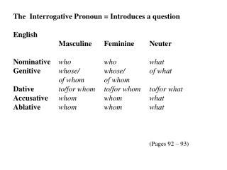 The  Interrogative Pronoun = Introduces a question English 		Masculine	Feminine	Neuter