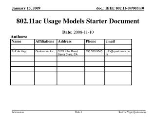 802.11ac Usage Models Starter Document