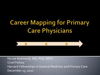 Career Mapping for Primary Care Physicians