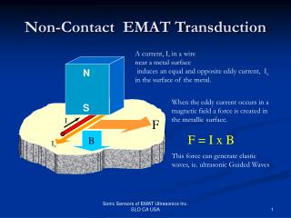 Non-Contact  EMAT Transduction
