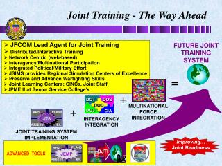JFCOM Lead Agent for Joint Training Distributed/Interactive Training  Network Centric (web-based)