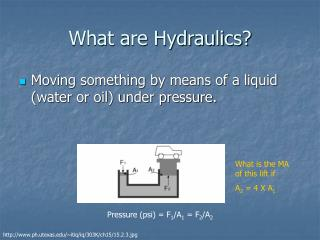 What are Hydraulics?