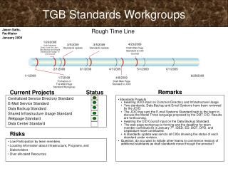 TGB Standards Workgroups