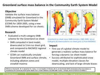 Greenland surface mass balance in the  Community Earth System  Model