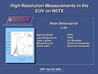 High-Resolution Measurements in the EUV on NSTX