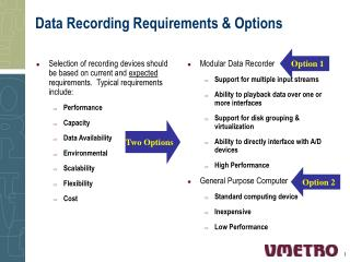 Data Recording Requirements & Options