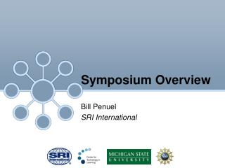 Symposium Overview
