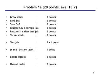 Problem 1a (20 points, avg. 18.7)