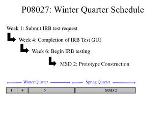 P08027: Winter Quarter Schedule