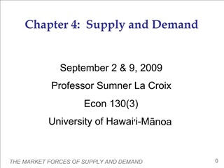 Chapter 4:  Supply and Demand