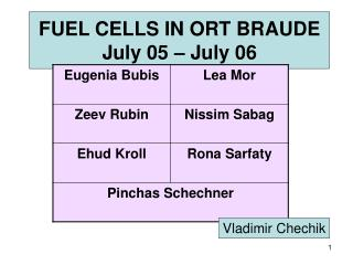 FUEL CELLS IN ORT BRAUDE July 05 – July 06