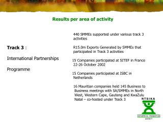 Track 3  : International Partnerships  Programme