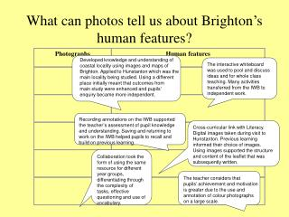 What can photos tell us about Brighton's human features?