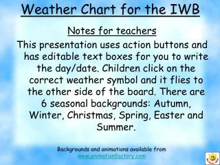 Weather Chart for the IWB