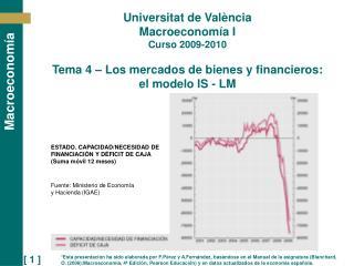ESTADO. CAPACIDAD/NECESIDAD DE FINANCIACIÓN Y DÉFICIT DE CAJA (Suma móvil 12 meses)
