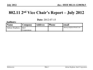802.11 2 nd  Vice Chair's Report – July 2012