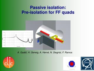 Passive isolation: Pre-isolation for FF quads
