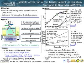 Validity of the Top of the Barrier model for Quantum Transport in Nanowire MOSFETs.