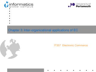 Chapter 3: Inter-organizational applications of EC
