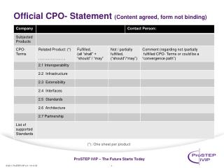 Official CPO-  Statement  (Content agreed, form not binding)