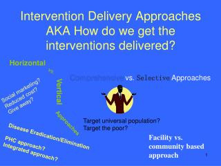 Intervention Delivery Approaches AKA How do we get the interventions delivered?