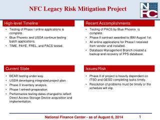 NFC Legacy Risk Mitigation Project