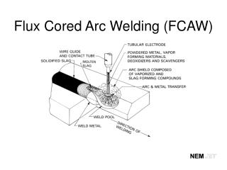 Flux Cored Arc Welding (FCAW)