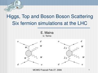 Higgs, Top and Boson Boson Scattering Six fermion simulations at the LHC