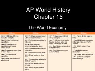 AP World History Chapter 16