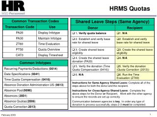 HRMS Quotas