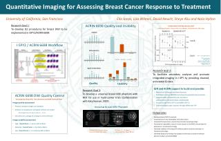 Quantitative Imaging for Assessing Breast Cancer Response to Treatment