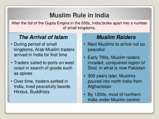 During period of small kingdoms, Arab Muslim traders arrived in India for first time