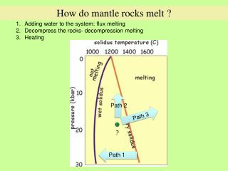 How do mantle rocks melt ?