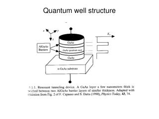 Quantum well structure