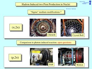 Hadron Induced two Pion Production in Nuclei