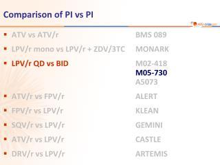 Comparison of PI vs PI