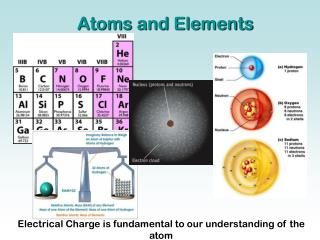 Electrical Charge is fundamental to our understanding of the atom