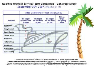 Qualified Financial Services'  2009 Conference – Get Swept Away!