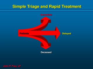 Simple Triage and Rapid Treatment