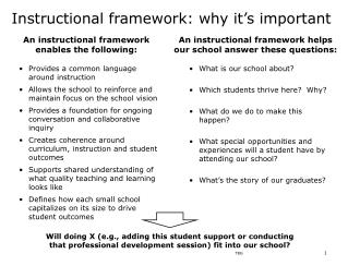 Instructional framework: why it's important