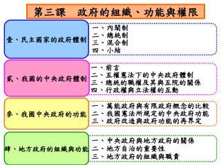 第三課  政府的組織、功能與權限