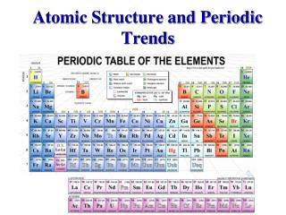 Atomic Structure and Periodic Trends