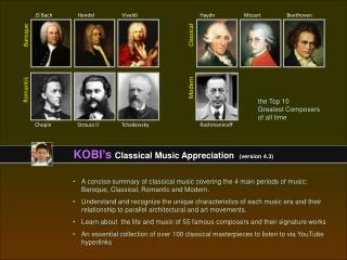 KOBI's  Classical Music Appreciation   (version 4.3)