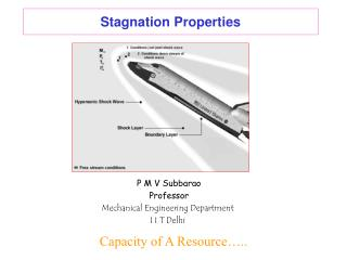 Stagnation Properties