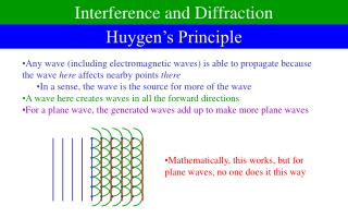 Interference and Diffraction