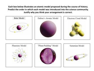 Each box below illustrates an atomic model proposed during the course of history.