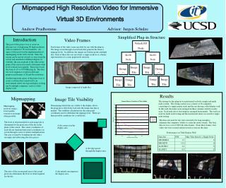 Mipmapped High Resolution Video for Immersive  Virtual 3D Environments