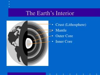 The Earth's Interior